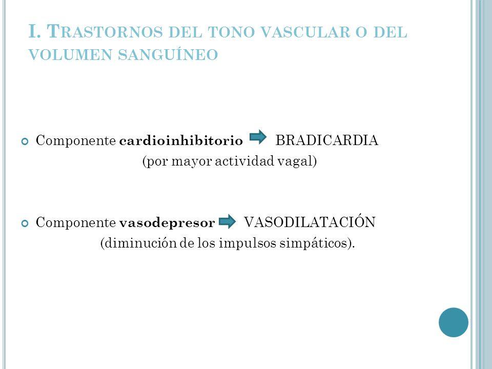 I. T RASTORNOS DEL TONO VASCULAR O DEL VOLUMEN SANGUÍNEO Componente cardioinhibitorio BRADICARDIA (por mayor actividad vagal) Componente vasodepresor