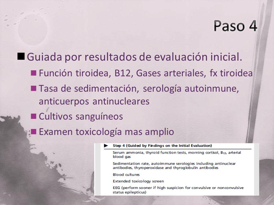 Guiada por resultados de evaluación inicial. Función tiroidea, B12, Gases arteriales, fx tiroidea Tasa de sedimentación, serología autoinmune, anticue