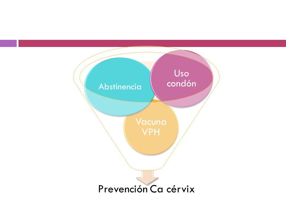 Prevención Ca cérvix Vacuna VPH Abstinencia Uso condón
