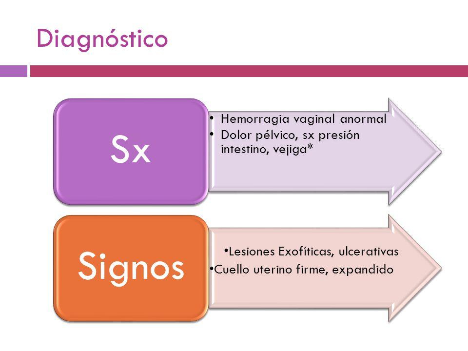 Diagnóstico Hemorragia vaginal anormal Dolor pélvico, sx presión intestino, vejiga* Sx Lesiones Exofíticas, ulcerativas Cuello uterino firme, expandid