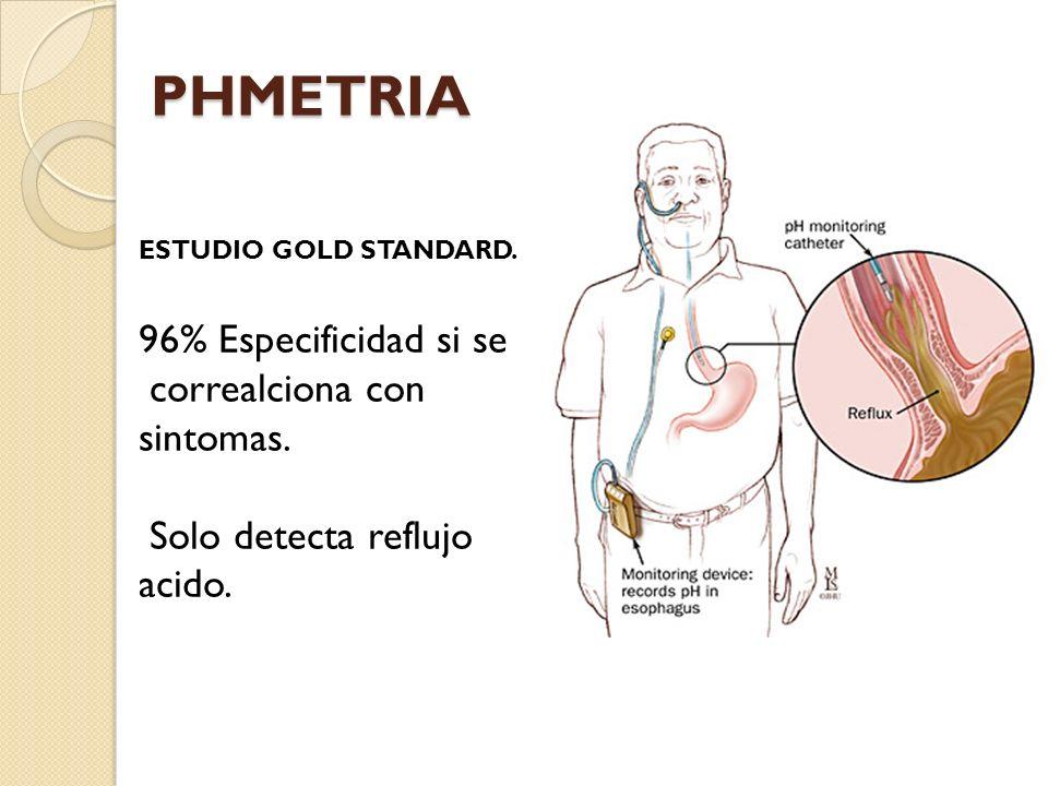 PHMETRIA ESTUDIO GOLD STANDARD. 96% Especificidad si se correalciona con sintomas. Solo detecta reflujo acido.