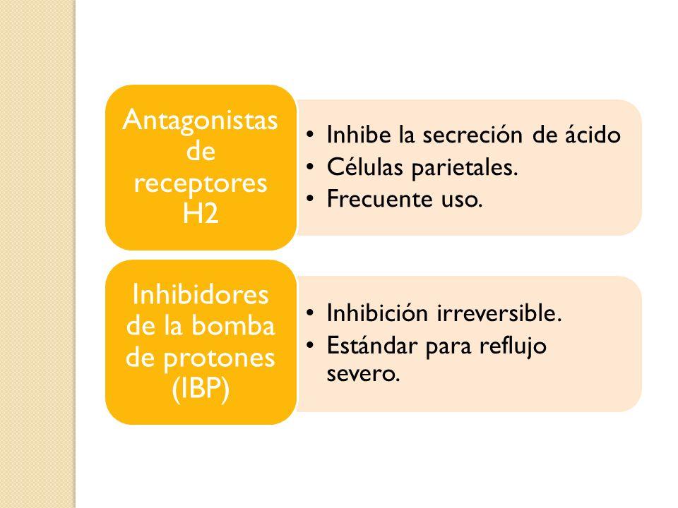 Inhibe la secreción de ácido Células parietales. Frecuente uso. Antagonistas de receptores H2 Inhibición irreversible. Estándar para reflujo severo. I
