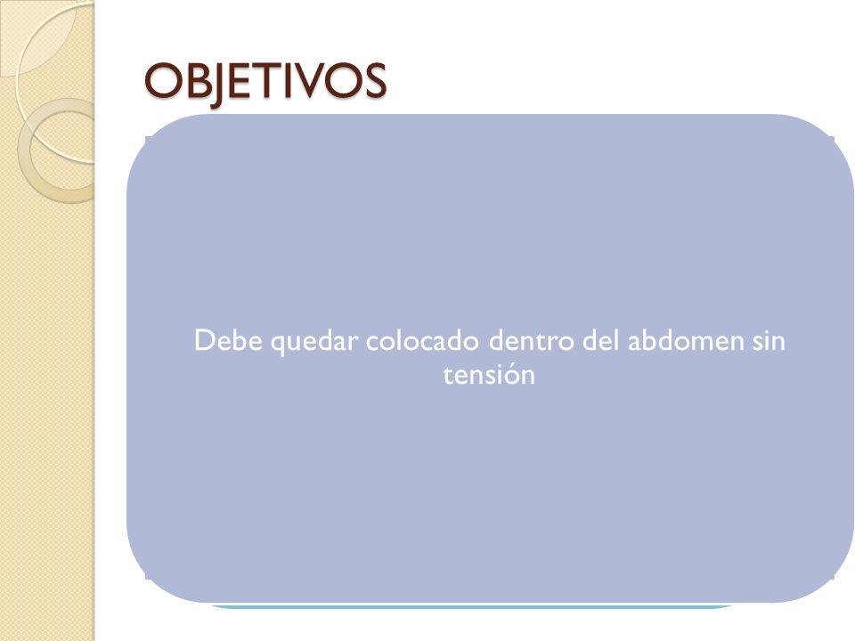 OBJETIVOS Restaurar la presión EEI. Duplicar la presión gástrica en reposo. Colocación del segmento en un a longitud adecuada intraabdominal. Presión