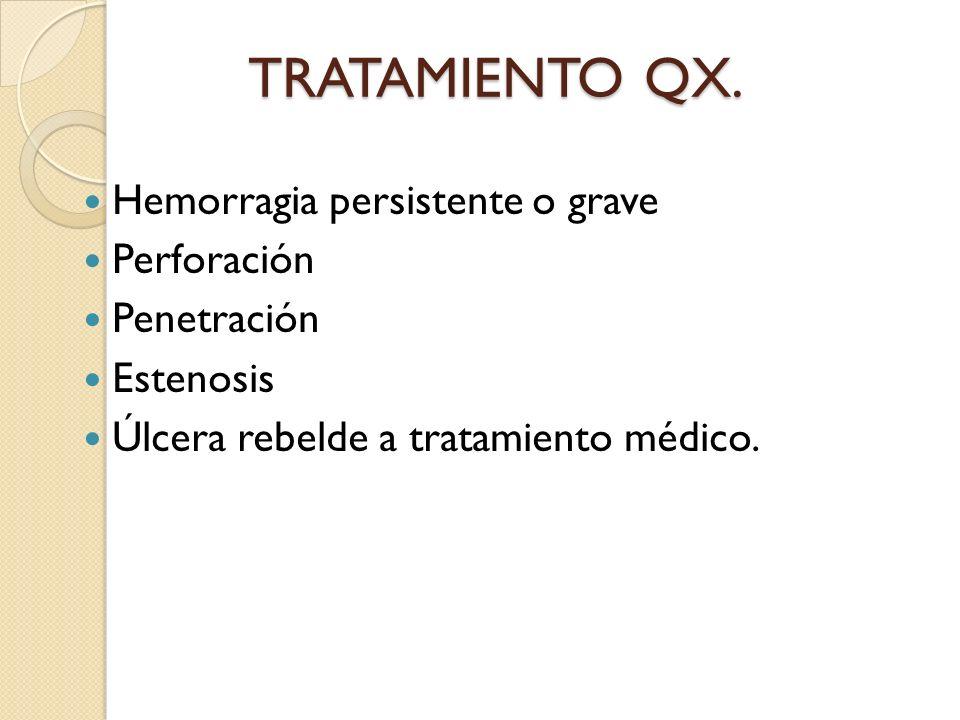 TRATAMIENTO QX. Hemorragia persistente o grave Perforación Penetración Estenosis Úlcera rebelde a tratamiento médico.