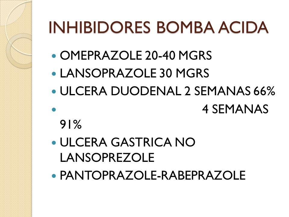 INHIBIDORES BOMBA ACIDA OMEPRAZOLE 20-40 MGRS LANSOPRAZOLE 30 MGRS ULCERA DUODENAL 2 SEMANAS 66% 4 SEMANAS 91% ULCERA GASTRICA NO LANSOPREZOLE PANTOPR