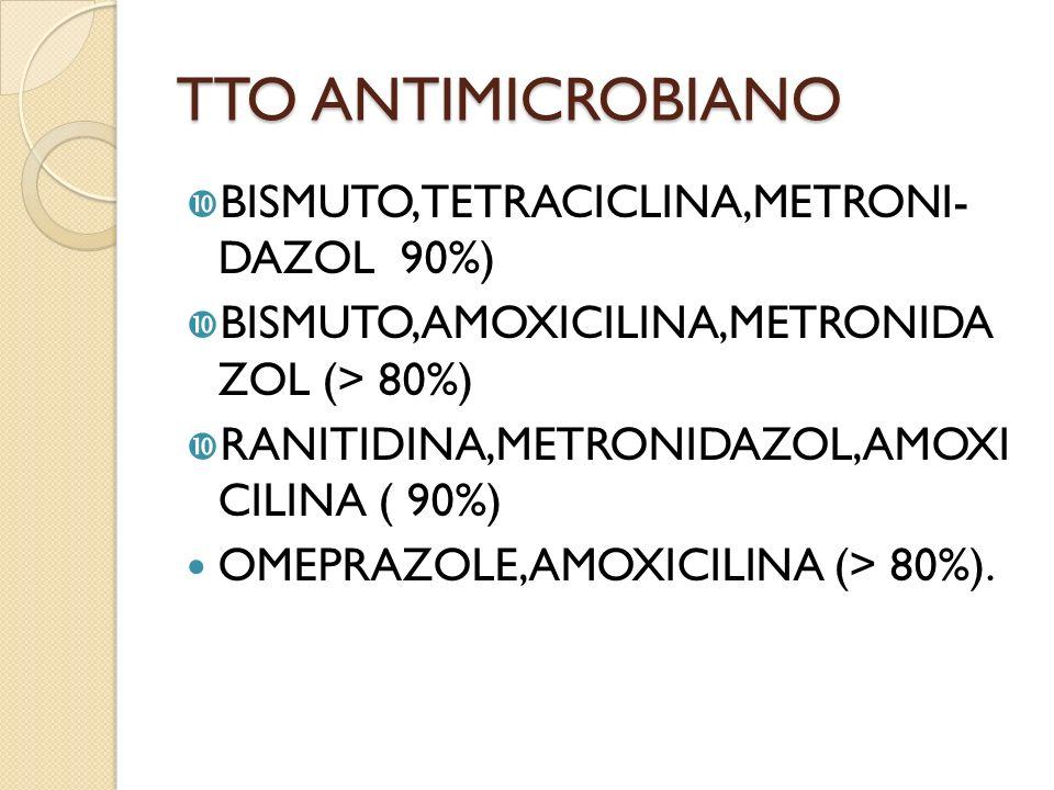 TTO ANTIMICROBIANO BISMUTO,TETRACICLINA,METRONI- DAZOL 90%) BISMUTO,AMOXICILINA,METRONIDA ZOL (> 80%) RANITIDINA,METRONIDAZOL,AMOXI CILINA ( 90%) OMEP
