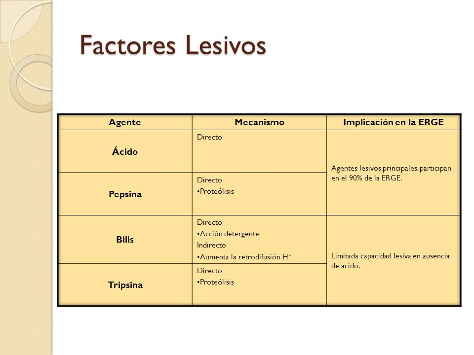 Factores Lesivos