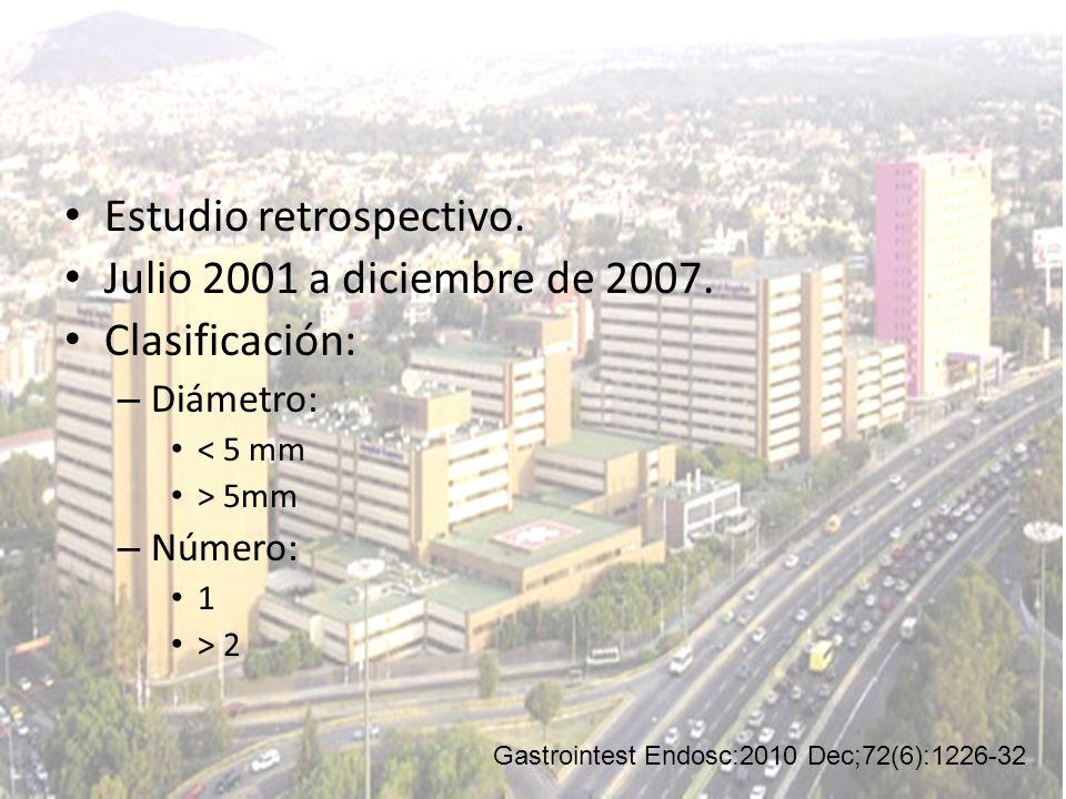Estudio retrospectivo. Julio 2001 a diciembre de 2007. Clasificación: – Diámetro: < 5 mm > 5mm – Número: 1 > 2 Gastrointest Endosc:2010 Dec;72(6):1226
