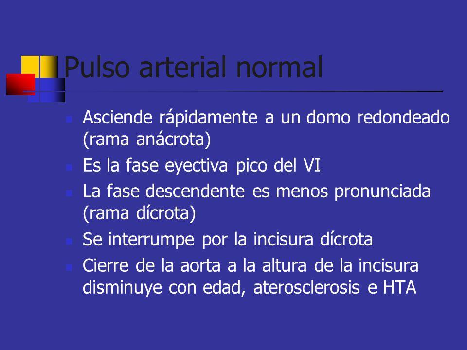 Pulso venoso Onda a: distensión en la sístole atrial Valle x : relajación atrial y descenso del piso durante la sístole ventricular Onda c: ocurre simultáneo con el pulso carotídeo Onda v : aumento en la presión atrial derecha durante el llenado en la sístole ventricular Valle y : caída de la presión en AD al abrirse la tricúspide Onda h : período de relajación de llenado lento de la aurícula