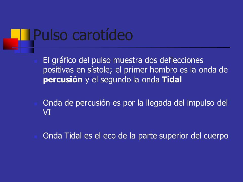 Pulso venoso La elevación del pulso venoso yugular refleja un aumento en la presión atrial ICC, enfermedad del pericardio, hipervolemia, obstrucción tricuspídea, síndrome de vena cava, Durante la inspiración la presión cae normalmente Signo de Kussmaul es un aumento paradójico de la presión y altura del pulso durante la inspiración Onda a prominente: contracción del AD está aumentada: HTP, ET, HVD Onda a de cañon: disociación AV