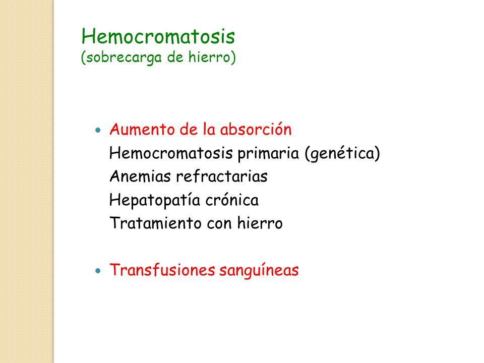 Hemocromatosis (sobrecarga de hierro) Aumento de la absorción Hemocromatosis primaria (genética) Anemias refractarias Hepatopatía crónica Tratamiento