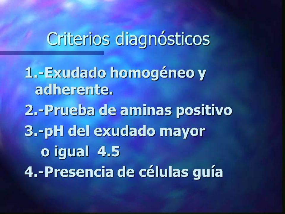 Criterios diagnósticos 1.-Exudado homogéneo y adherente. 2.-Prueba de aminas positivo 3.-pH del exudado mayor o igual 4.5 o igual 4.5 4.-Presencia de