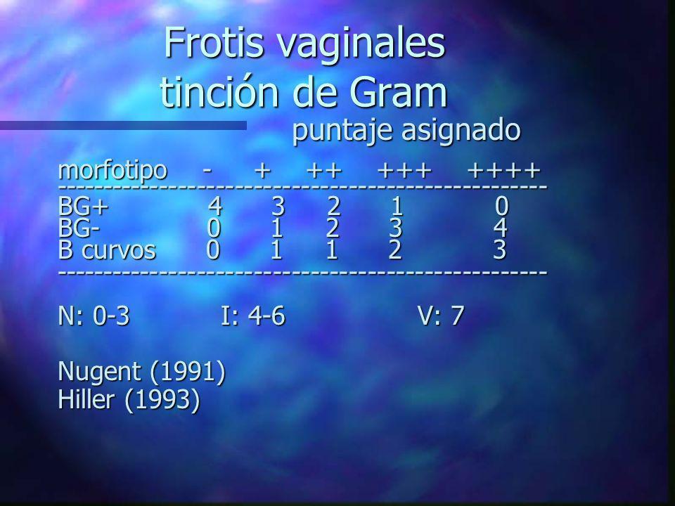 Frotis vaginales tinción de Gram puntaje asignado puntaje asignado morfotipo - + ++ +++ ++++ ---------------------------------------------------- BG+