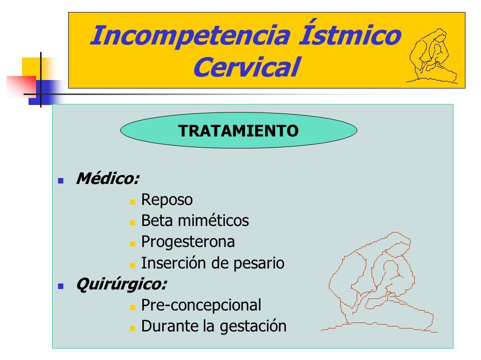 Incompetencia Ístmico Cervical Médico: Reposo Beta miméticos Progesterona Inserción de pesario Quirúrgico: Pre-concepcional Durante la gestación TRATA