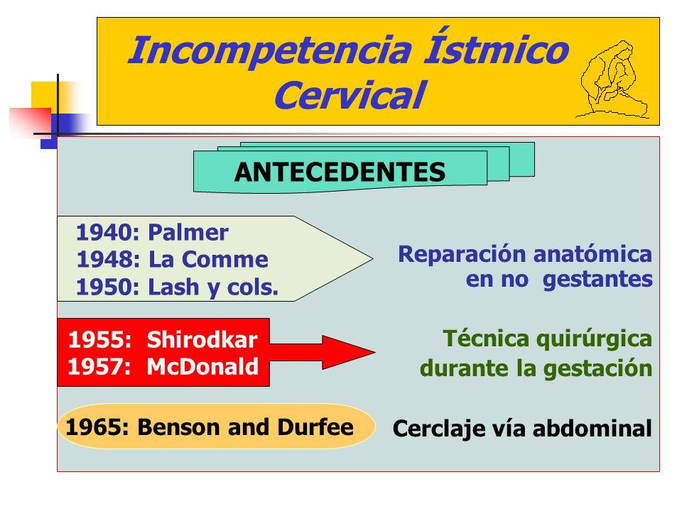 Incompetencia Ístmico Cervical Reparación anatómica en no gestantes Técnica quirúrgica durante la gestación Cerclaje vía abdominal 1955: Shirodkar 195