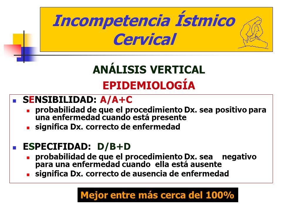 Incompetencia Ístmico Cervical SENSIBILIDAD: A/A+C probabilidad de que el procedimiento Dx. sea positivo para una enfermedad cuando está presente sign