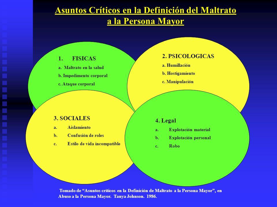 Asuntos Críticos en la Definición del Maltrato a la Persona Mayor 1.FISICAS a. Maltrato en la salud b. Impedimento corporal c. Ataque corporal 2. PSIC