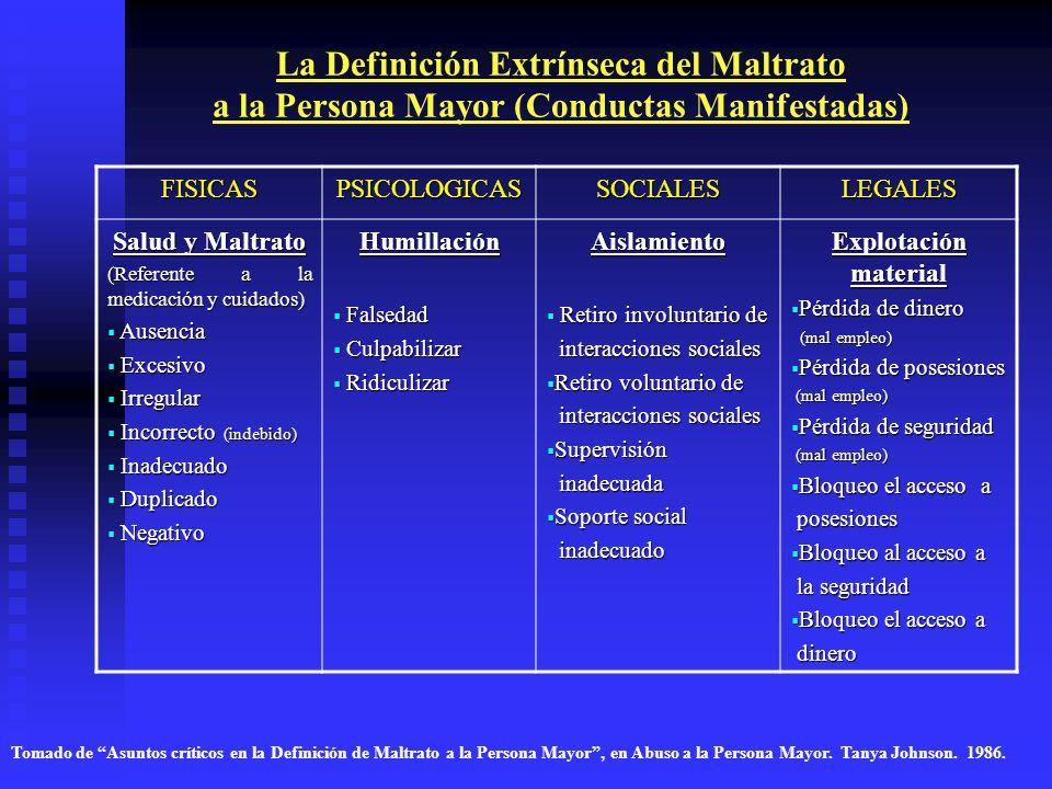 La Definición Extrínseca del Maltrato a la Persona Mayor (Conductas Manifestadas) FISICASPSICOLOGICASSOCIALESLEGALES Salud y Maltrato (Referente a la