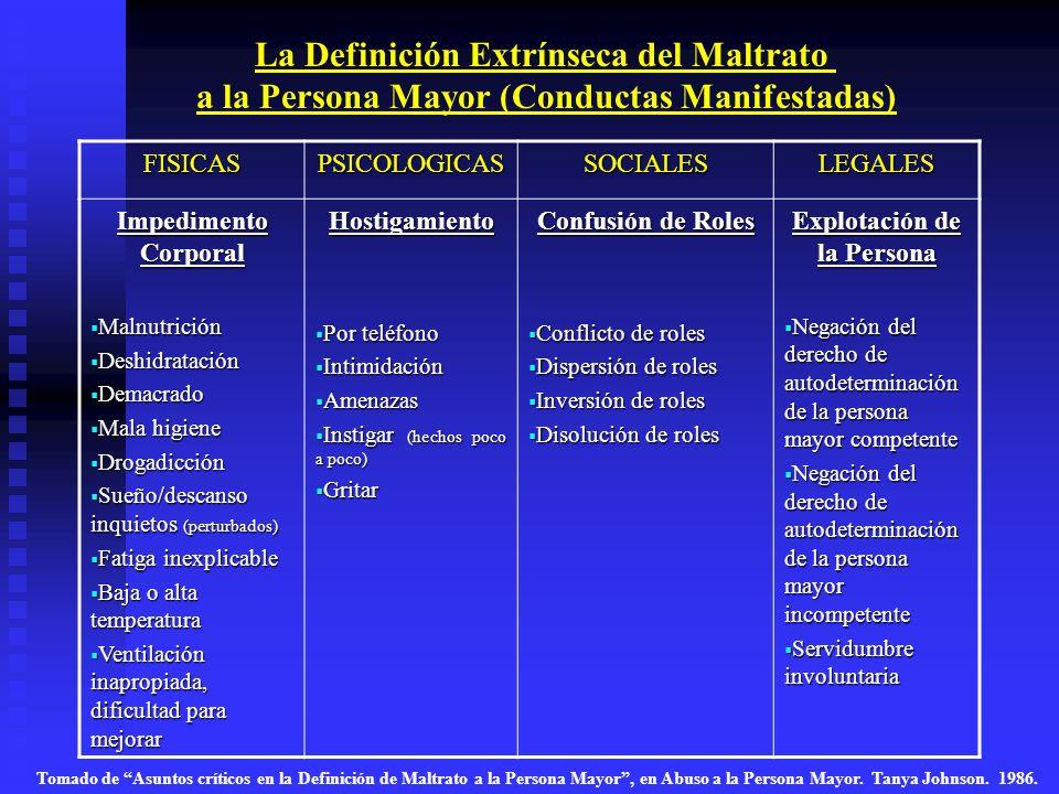 FISICASPSICOLOGICASSOCIALESLEGALES Impedimento Corporal Malnutrición Malnutrición Deshidratación Deshidratación Demacrado Demacrado Mala higiene Mala