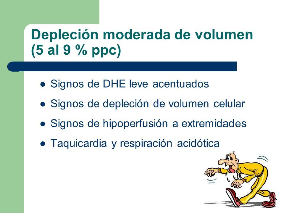 Depleción moderada de volumen (5 al 9 % ppc) Signos de DHE leve acentuados Signos de depleción de volumen celular Signos de hipoperfusión a extremidad