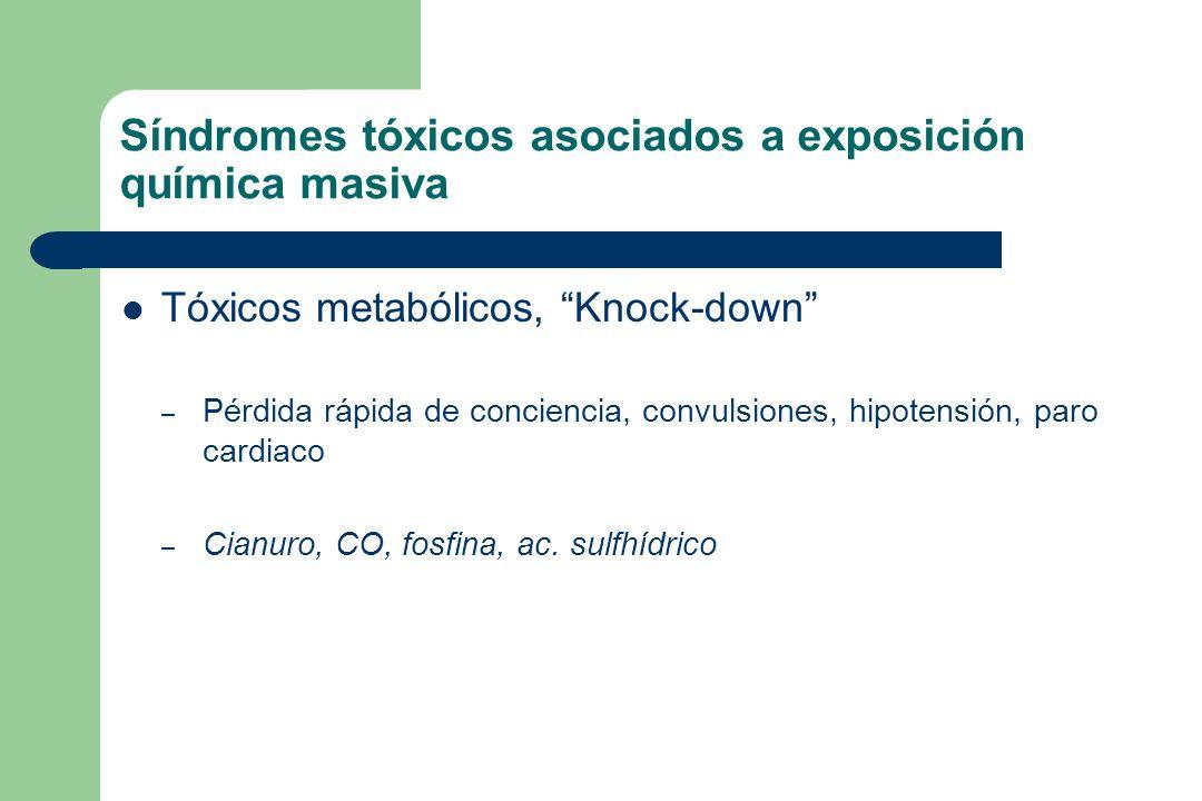 Síndromes tóxicos asociados a exposición química masiva Tóxicos metabólicos, Knock-down – Pérdida rápida de conciencia, convulsiones, hipotensión, par