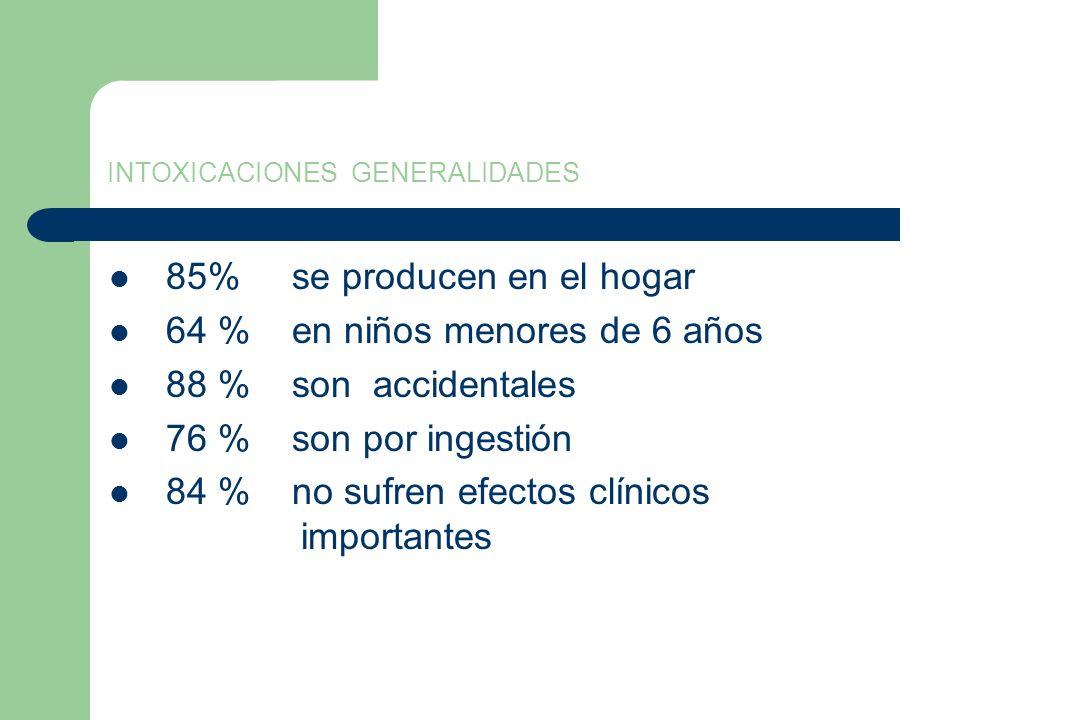 INTOXICACIONES GENERALIDADES 85% se producen en el hogar 64 % en niños menores de 6 años 88 % son accidentales 76 % son por ingestión 84 % no sufren e
