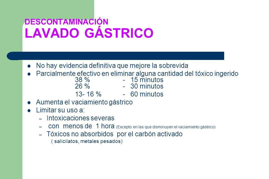 DESCONTAMINACIÓN LAVADO GÁSTRICO No hay evidencia definitiva que mejore la sobrevida Parcialmente efectivo en eliminar alguna cantidad del tóxico inge