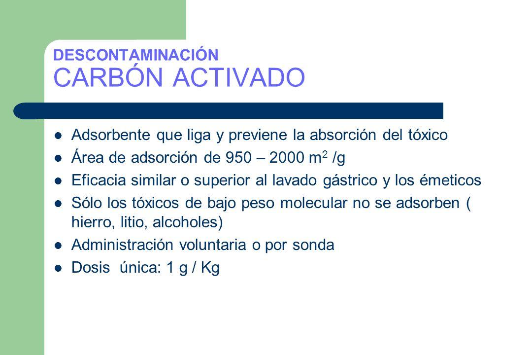 DESCONTAMINACIÓN CARBÓN ACTIVADO Adsorbente que liga y previene la absorción del tóxico Área de adsorción de 950 – 2000 m 2 /g Eficacia similar o supe