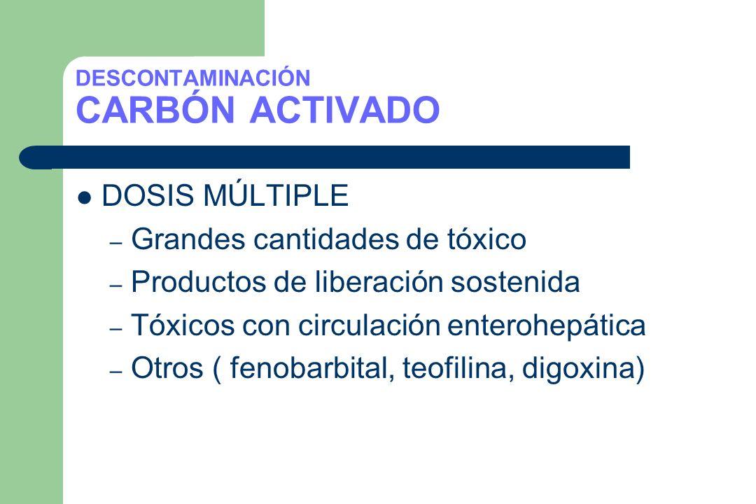 DESCONTAMINACIÓN CARBÓN ACTIVADO DOSIS MÚLTIPLE – Grandes cantidades de tóxico – Productos de liberación sostenida – Tóxicos con circulación enterohep