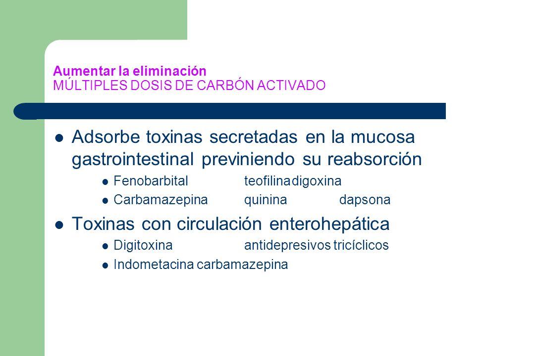 Aumentar la eliminación MÚLTIPLES DOSIS DE CARBÓN ACTIVADO Adsorbe toxinas secretadas en la mucosa gastrointestinal previniendo su reabsorción Fenobar