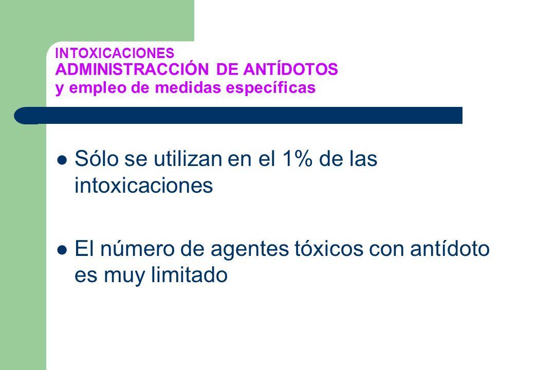 INTOXICACIONES ADMINISTRACCIÓN DE ANTÍDOTOS y empleo de medidas específicas Sólo se utilizan en el 1% de las intoxicaciones El número de agentes tóxic