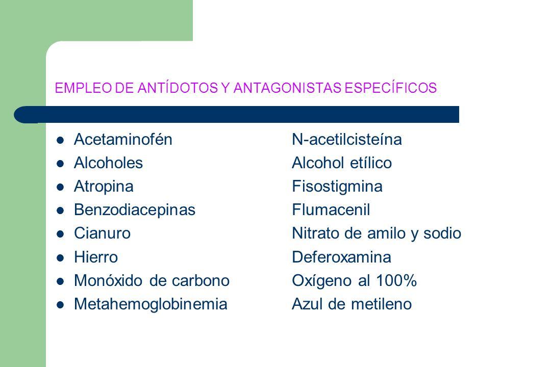 EMPLEO DE ANTÍDOTOS Y ANTAGONISTAS ESPECÍFICOS Acetaminofén Alcoholes Atropina Benzodiacepinas Cianuro Hierro Monóxido de carbono Metahemoglobinemia N