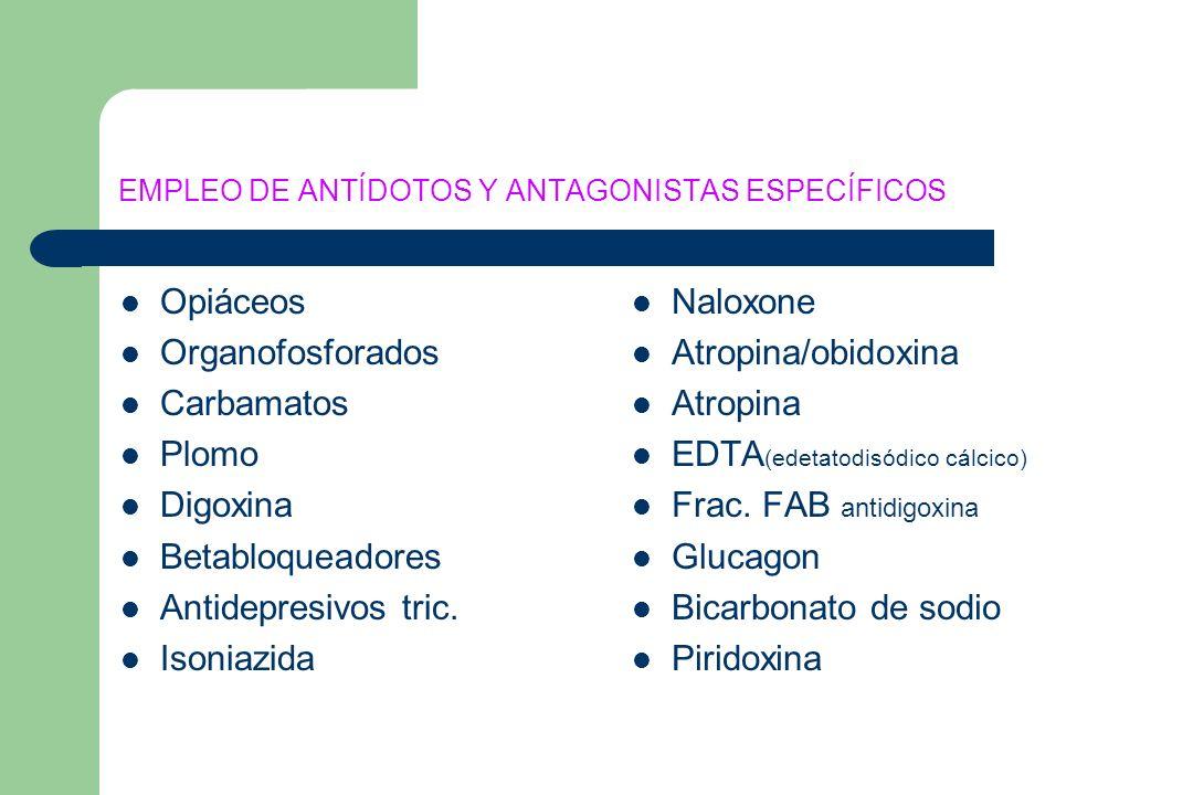 EMPLEO DE ANTÍDOTOS Y ANTAGONISTAS ESPECÍFICOS Opiáceos Organofosforados Carbamatos Plomo Digoxina Betabloqueadores Antidepresivos tric. Isoniazida Na