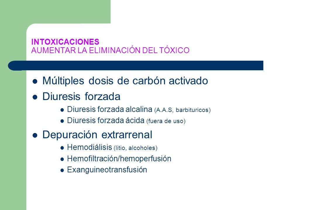 INTOXICACIONES AUMENTAR LA ELIMINACIÓN DEL TÓXICO Múltiples dosis de carbón activado Diuresis forzada Diuresis forzada alcalina (A.A.S, barbituricos)