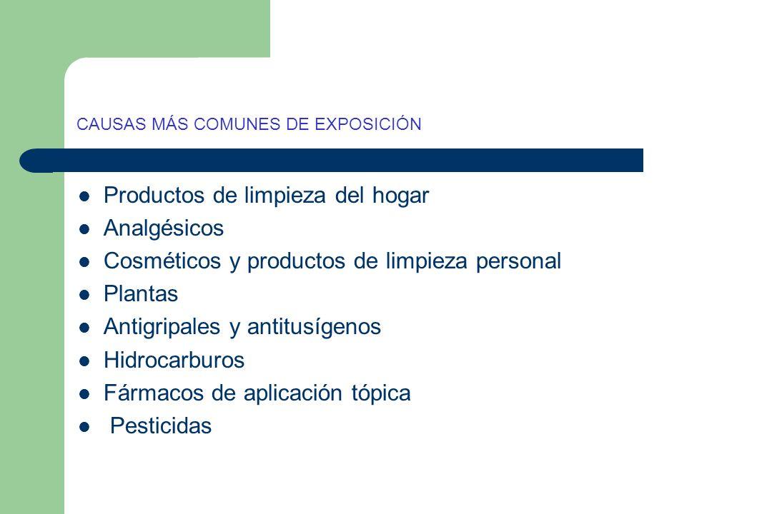 CAUSAS MÁS COMUNES DE EXPOSICIÓN Productos de limpieza del hogar Analgésicos Cosméticos y productos de limpieza personal Plantas Antigripales y antitu