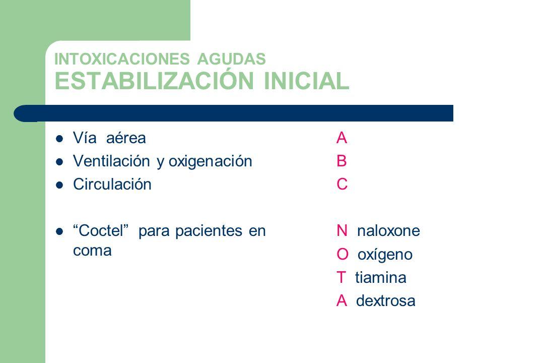 INTOXICACIONES AGUDAS ESTABILIZACIÓN INICIAL Vía aérea Ventilación y oxigenación Circulación Coctel para pacientes en coma A B C N naloxone O oxígeno