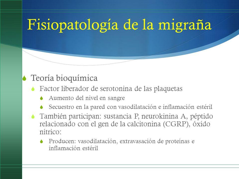 Fisiopatología de la migraña Teoría bioquímica Factor liberador de serotonina de las plaquetas Aumento del nivel en sangre Secuestro en la pared con v