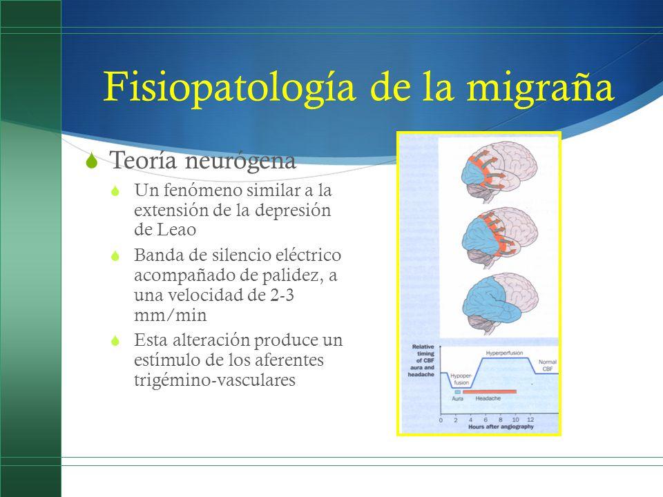 Fisiopatología de la migraña Teoría neurógena Un fenómeno similar a la extensión de la depresión de Leao Banda de silencio eléctrico acompañado de pal
