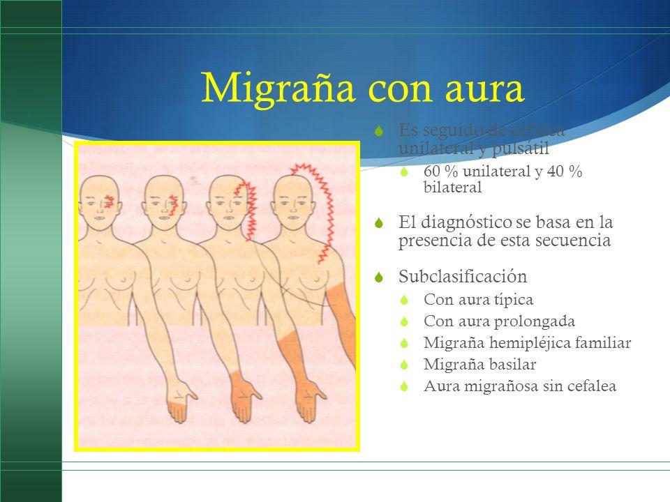 Migraña con aura Es seguido de cefalea unilateral y pulsátil 60 % unilateral y 40 % bilateral El diagnóstico se basa en la presencia de esta secuencia