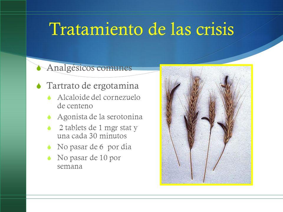 Tratamiento de las crisis Analgésicos comunes Tartrato de ergotamina Alcaloide del cornezuelo de centeno Agonista de la serotonina 2 tablets de 1 mgr