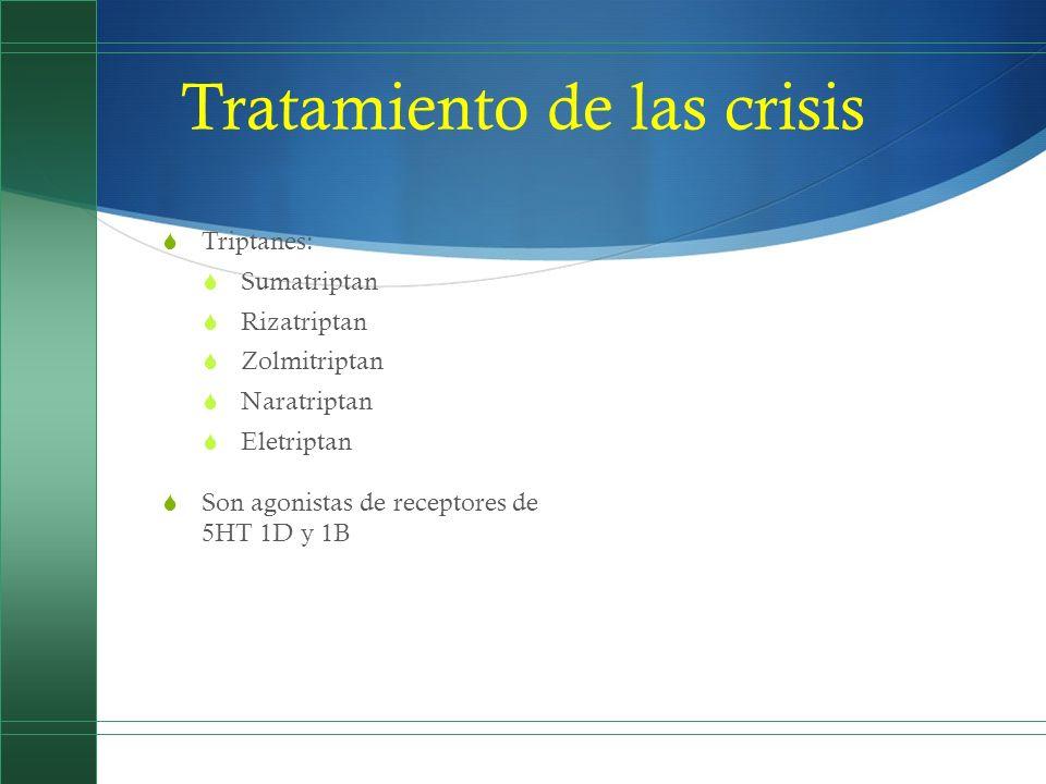 Tratamiento de las crisis Triptanes: Sumatriptan Rizatriptan Zolmitriptan Naratriptan Eletriptan Son agonistas de receptores de 5HT 1D y 1B