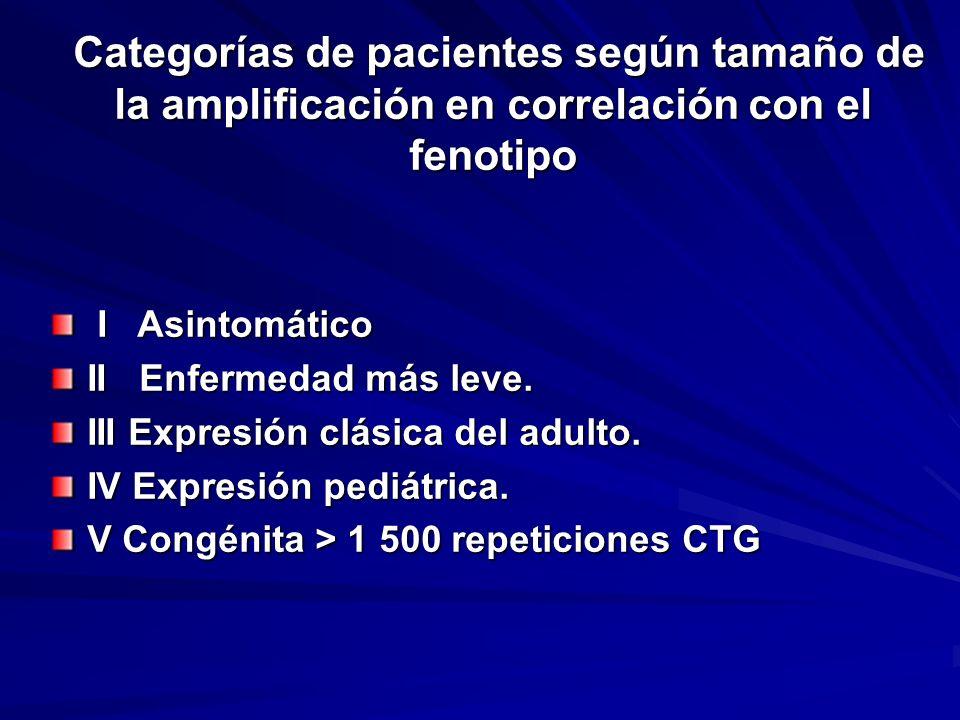 Categorías de pacientes según tamaño de la amplificación en correlación con el fenotipo Categorías de pacientes según tamaño de la amplificación en co
