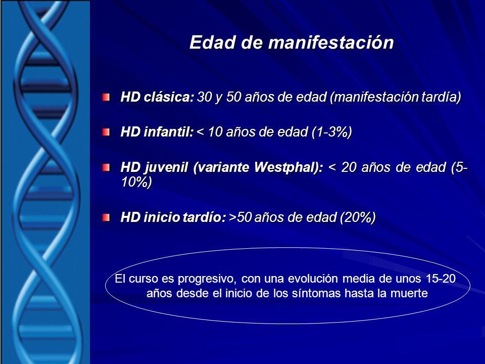 Edad de manifestación HD clásica: 30 y 50 años de edad (manifestación tardía) HD infantil: < 10 años de edad (1-3%) HD juvenil (variante Westphal): <