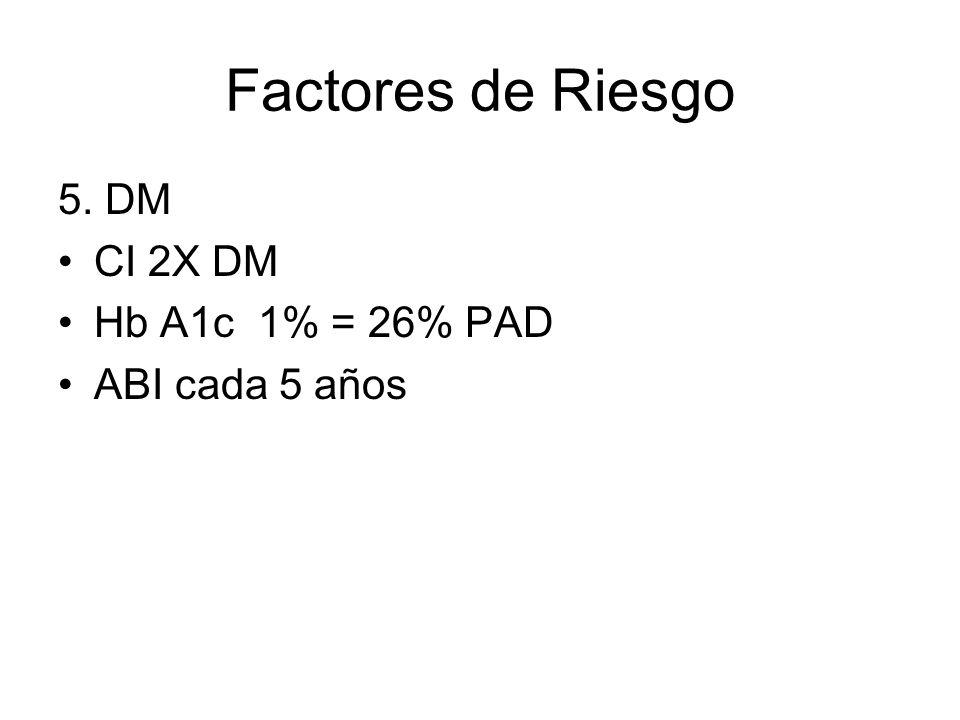 Factores de Riesgo 5. DM CI 2X DM Hb A1c 1% = 26% PAD ABI cada 5 años