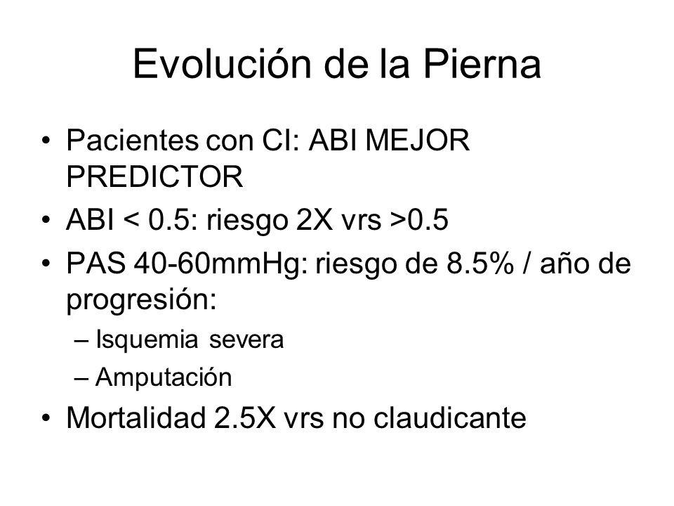 Evolución de la Pierna Pacientes con CI: ABI MEJOR PREDICTOR ABI 0.5 PAS 40-60mmHg: riesgo de 8.5% / año de progresión: –Isquemia severa –Amputación M