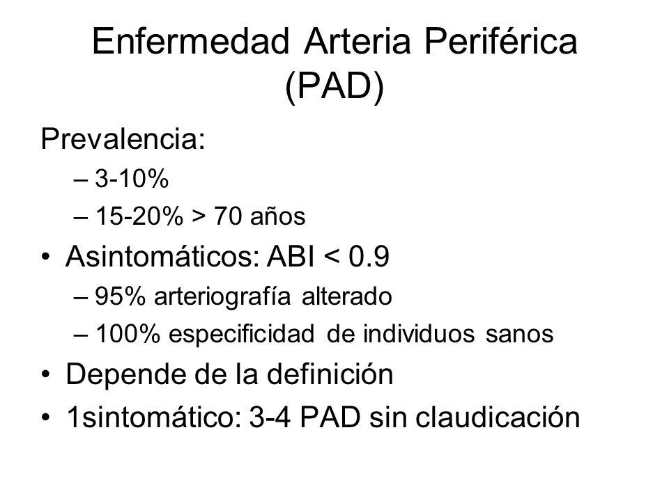Enfermedad Arteria Periférica (PAD) Prevalencia: –3-10% –15-20% > 70 años Asintomáticos: ABI < 0.9 –95% arteriografía alterado –100% especificidad de