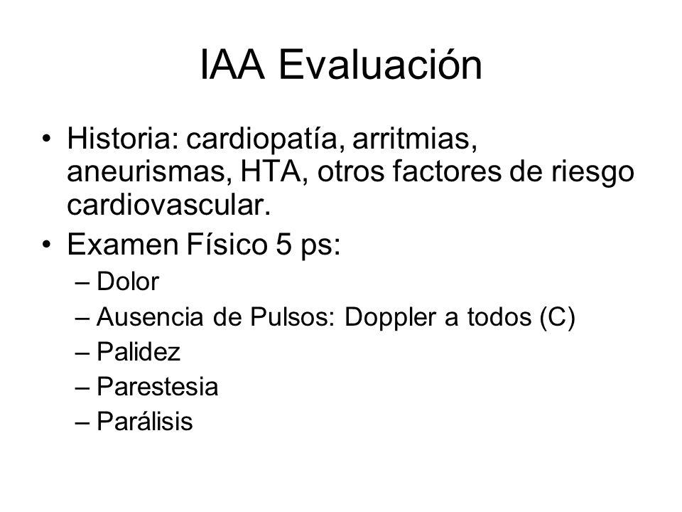 IAA Evaluación Historia: cardiopatía, arritmias, aneurismas, HTA, otros factores de riesgo cardiovascular. Examen Físico 5 ps: –Dolor –Ausencia de Pul