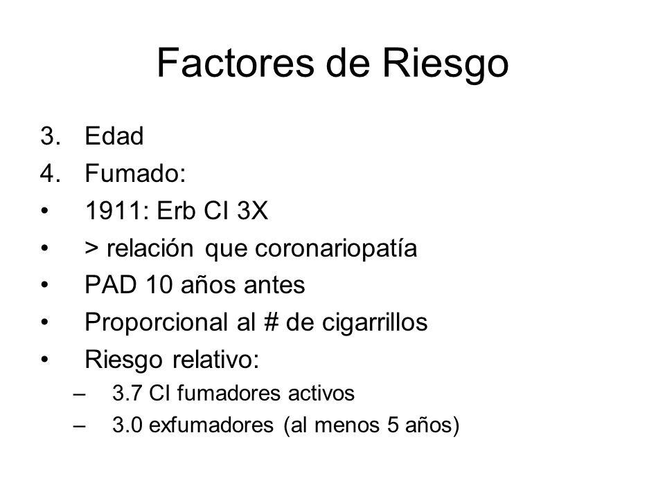 Factores de Riesgo 3.Edad 4.Fumado: 1911: Erb CI 3X > relación que coronariopatía PAD 10 años antes Proporcional al # de cigarrillos Riesgo relativo: