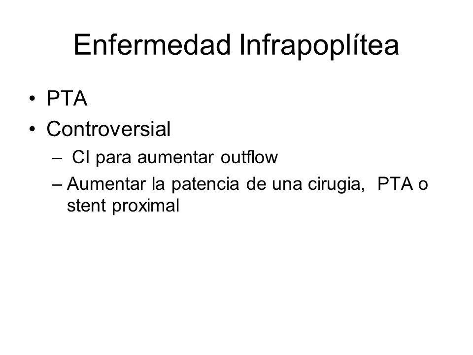 Enfermedad Infrapoplítea PTA Controversial – CI para aumentar outflow –Aumentar la patencia de una cirugia, PTA o stent proximal