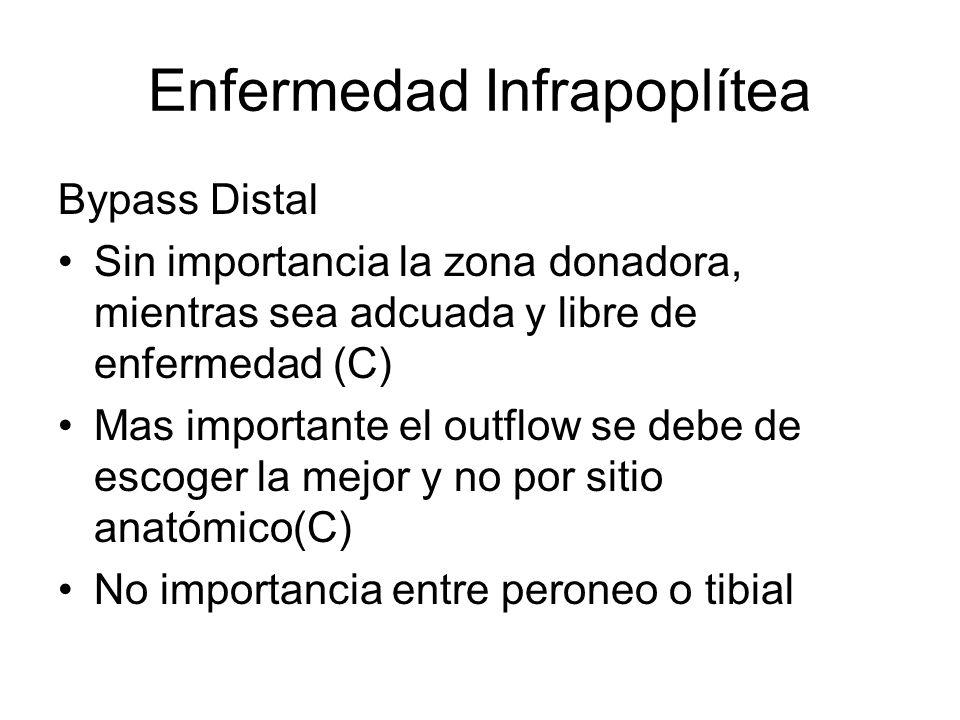 Enfermedad Infrapoplítea Bypass Distal Sin importancia la zona donadora, mientras sea adcuada y libre de enfermedad (C) Mas importante el outflow se d